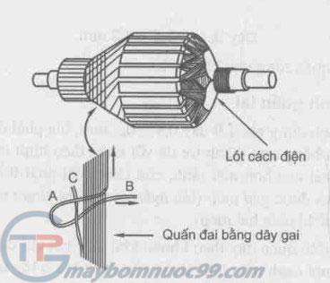 Quấn lại motor điện 1 chiều